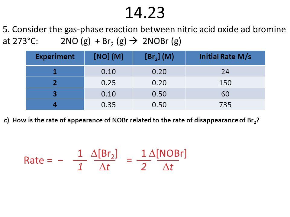 14.23 1 [Br2] t 1 2 [NOBr] t Rate = − =
